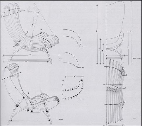 furniture for the Rinascentei, IX triennal