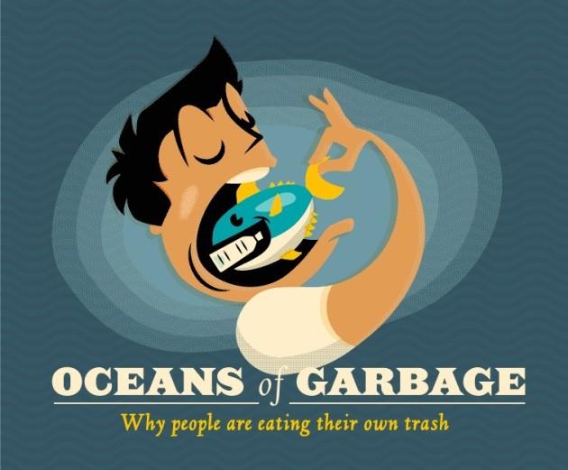 Oceans of Garbage