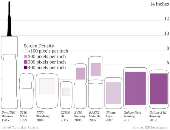 notable_phone screen sizes