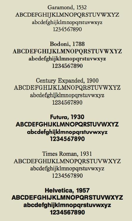 1991 vignelli typefaces