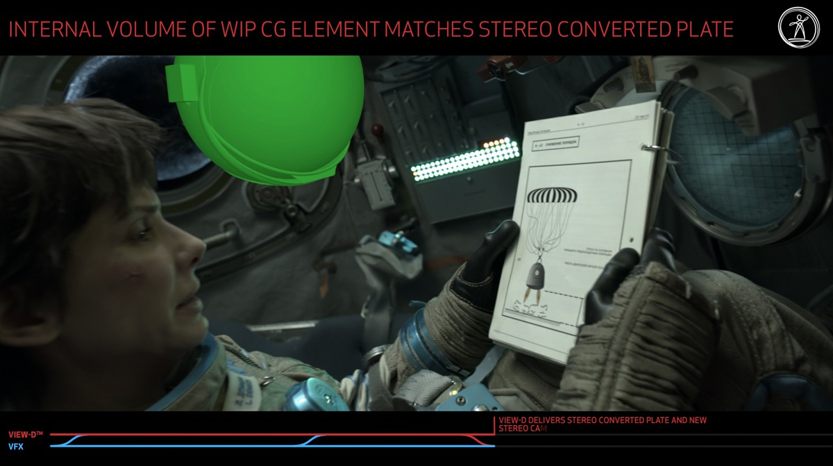 CG-element