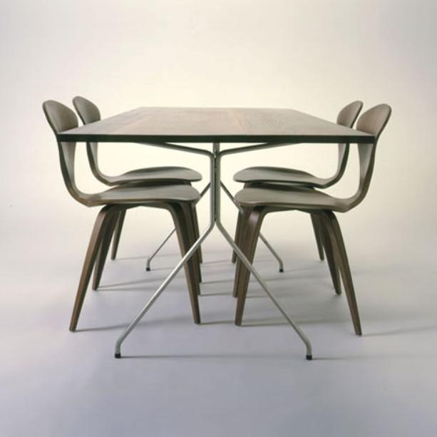 Cherner - Konwieser table