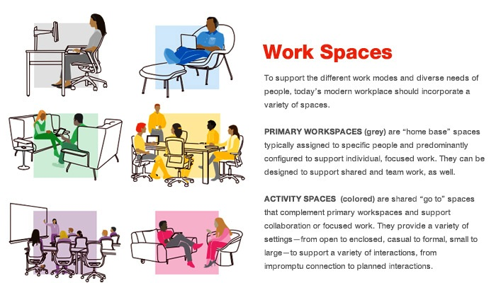 work-spaces