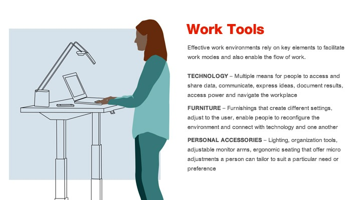 work-tools