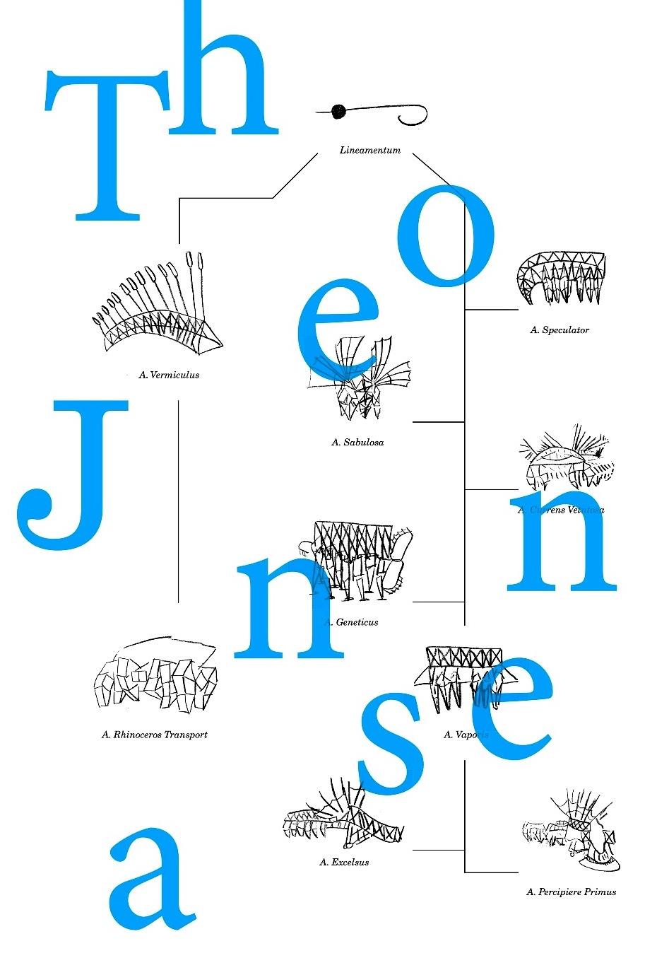 theo-jansen beest models chart