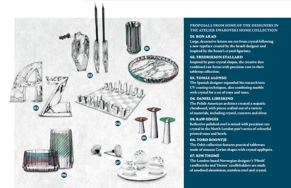 atelier swarovski designs salone milan 2016