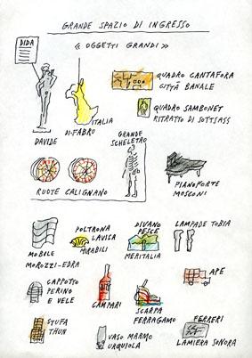 "Triennale Museum – ""What is Italian design"" #3"
