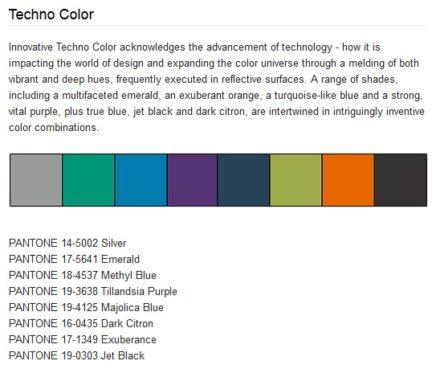Pantone Interiors – 2014 colour trends
